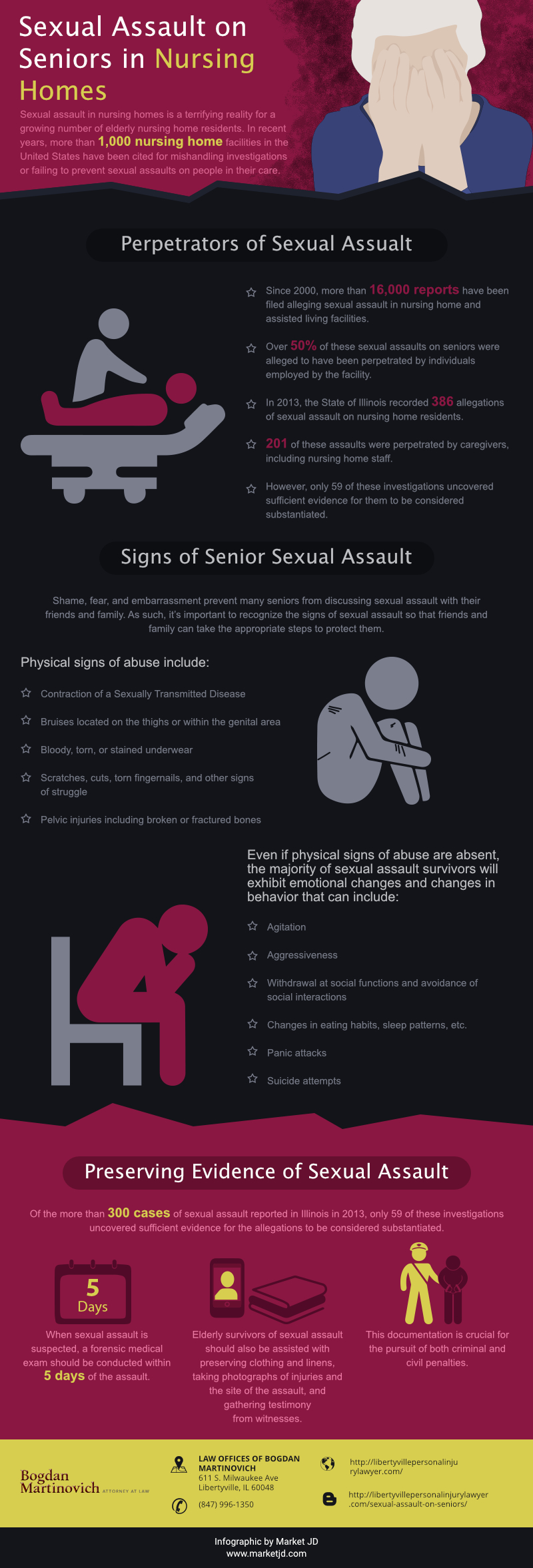 infographic_Sexual Assault in Nursing Homes