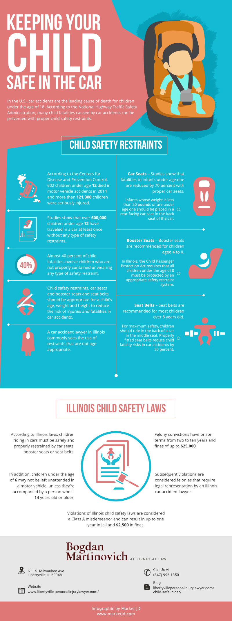 infographic_Child Safety in the Car